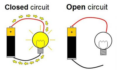 Closed and Open Circuit Diagram