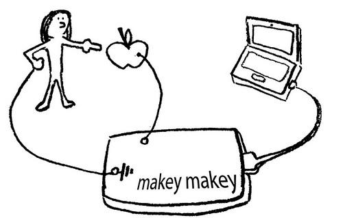 MaKey MaKey Circuit Diagram