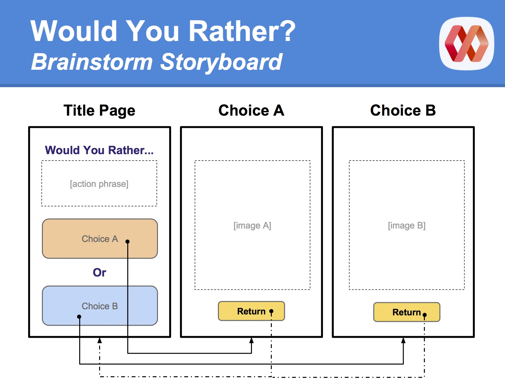 Would You Rather Storyboard Link Solution